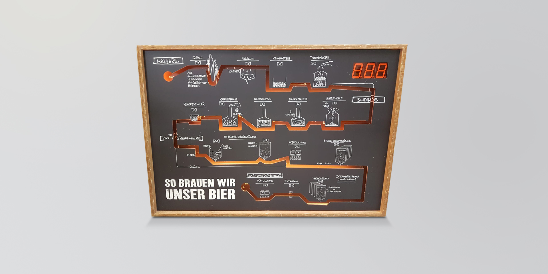 Bergbrauerei - Heißer Draht- Zweyloeven Werbeproduktion GmbH